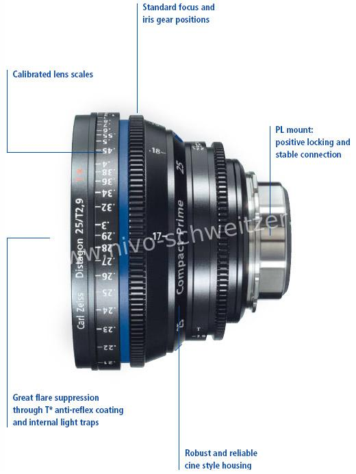 Carl Zeiss Compact Prime N?2  3-Lens Advanced Set + 3 verwisselbare mounts + torq wrench+ case