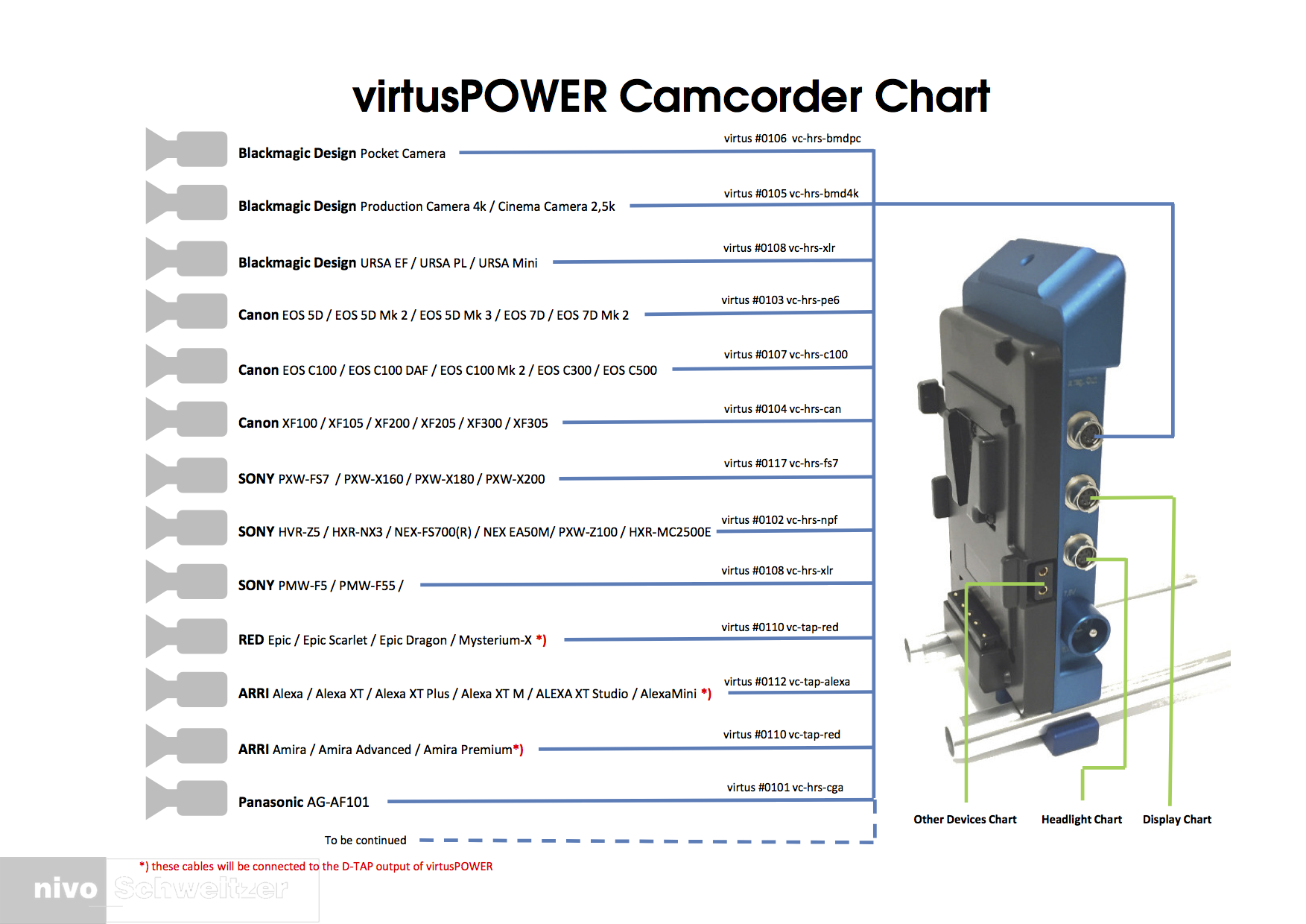 Virtus Power - power distributor